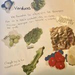 Fig. 1: Tasting Verduras (Vegetables) at La Escuelita.